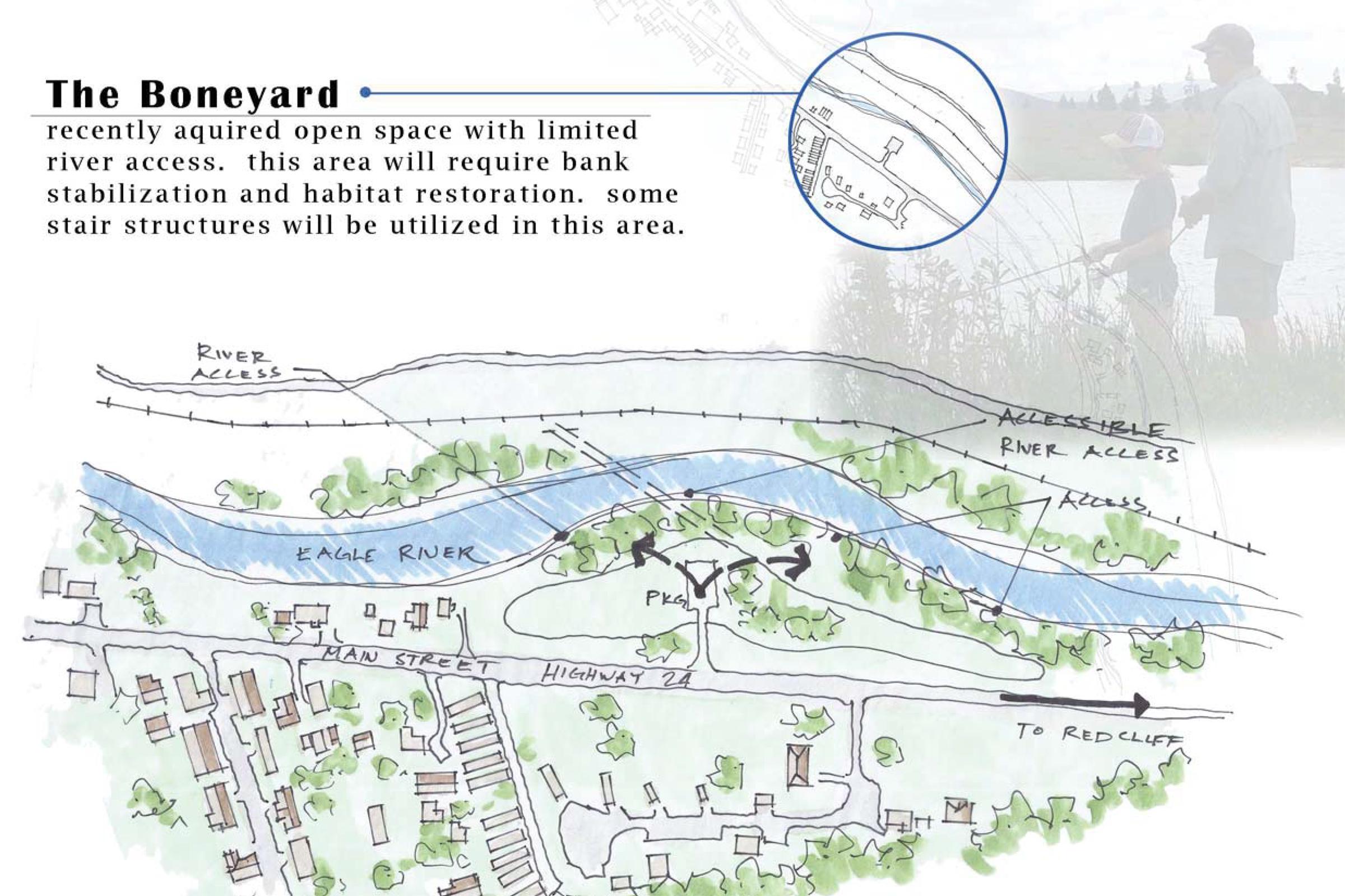 The Boneyard Concept Plan